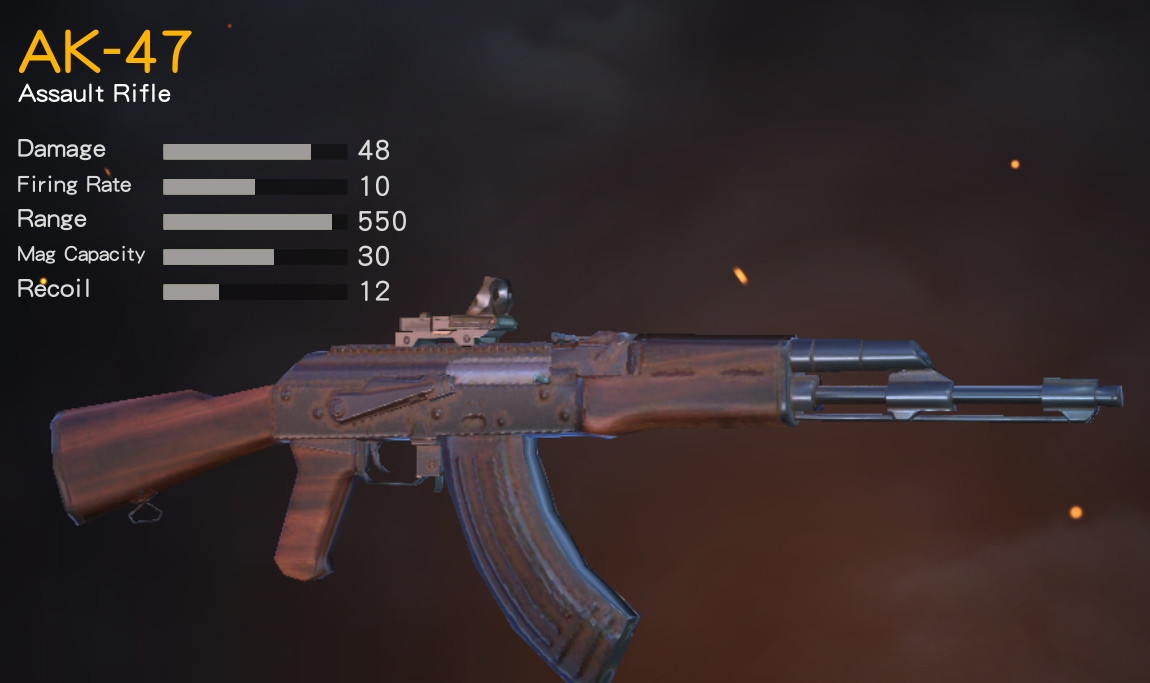 Ak-47 with red dot