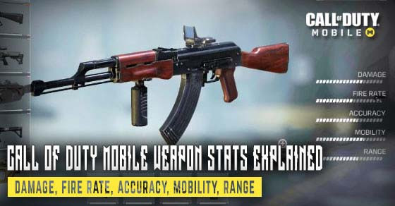 Call of Duty Mobile Weapon Stats Explained.