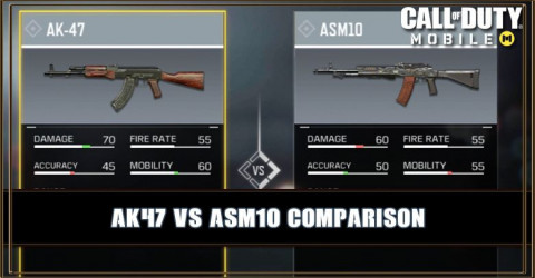 AK47 VS ASM10 Comparison