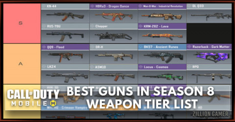 Best Gun in COD Mobile Season 8 Tier List