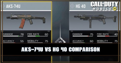 AKS-74U VS HG 40 Comparison