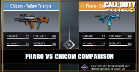 Pharo VS Chicom Comparison