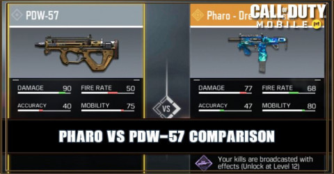 Pharo VS PDW-57 Comparison