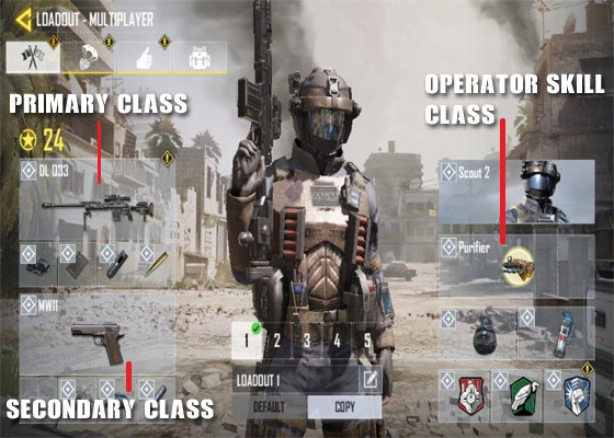 Weapon Class | Call of Duty Mobile - zilliongamer