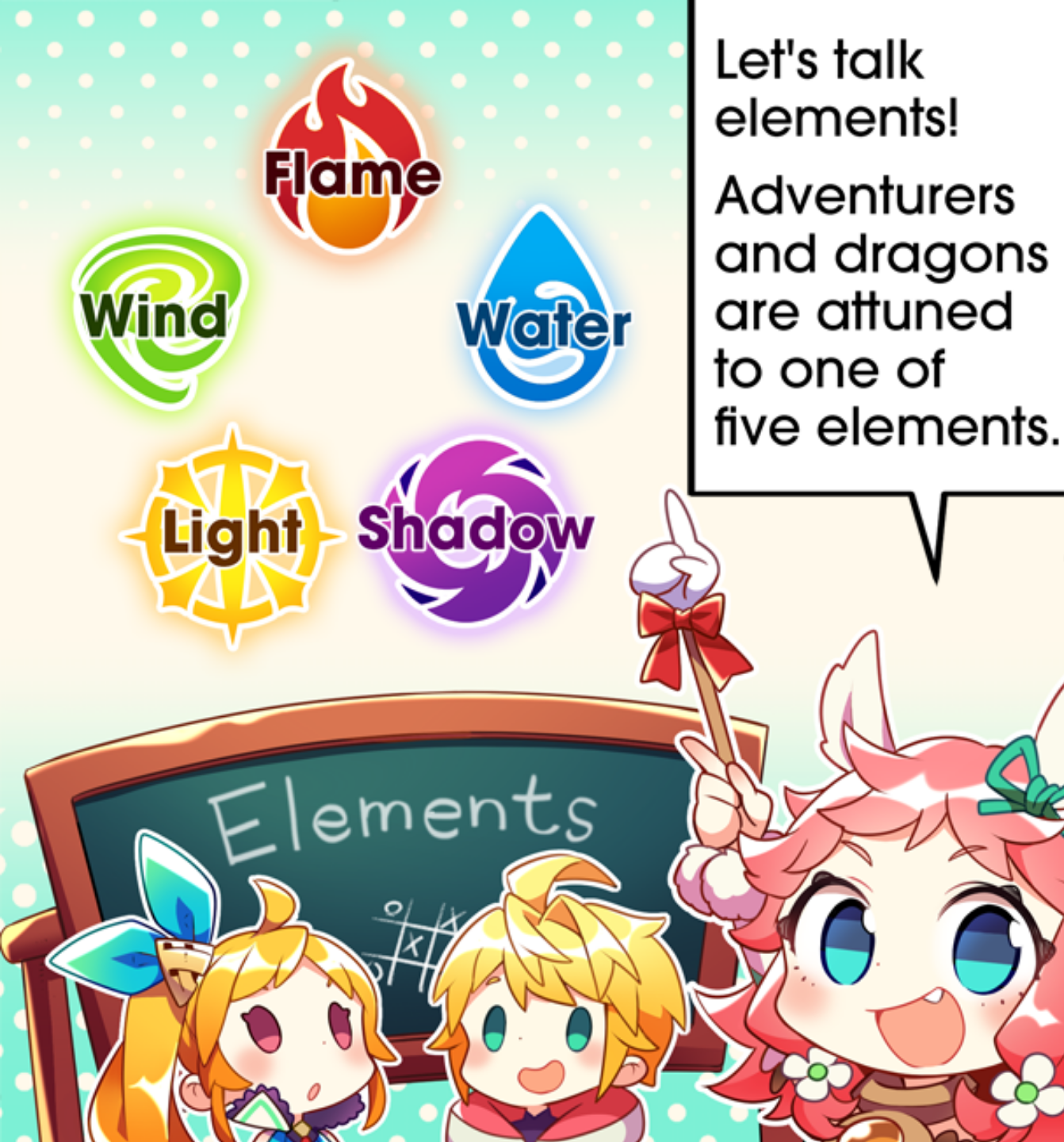 Elements Guide