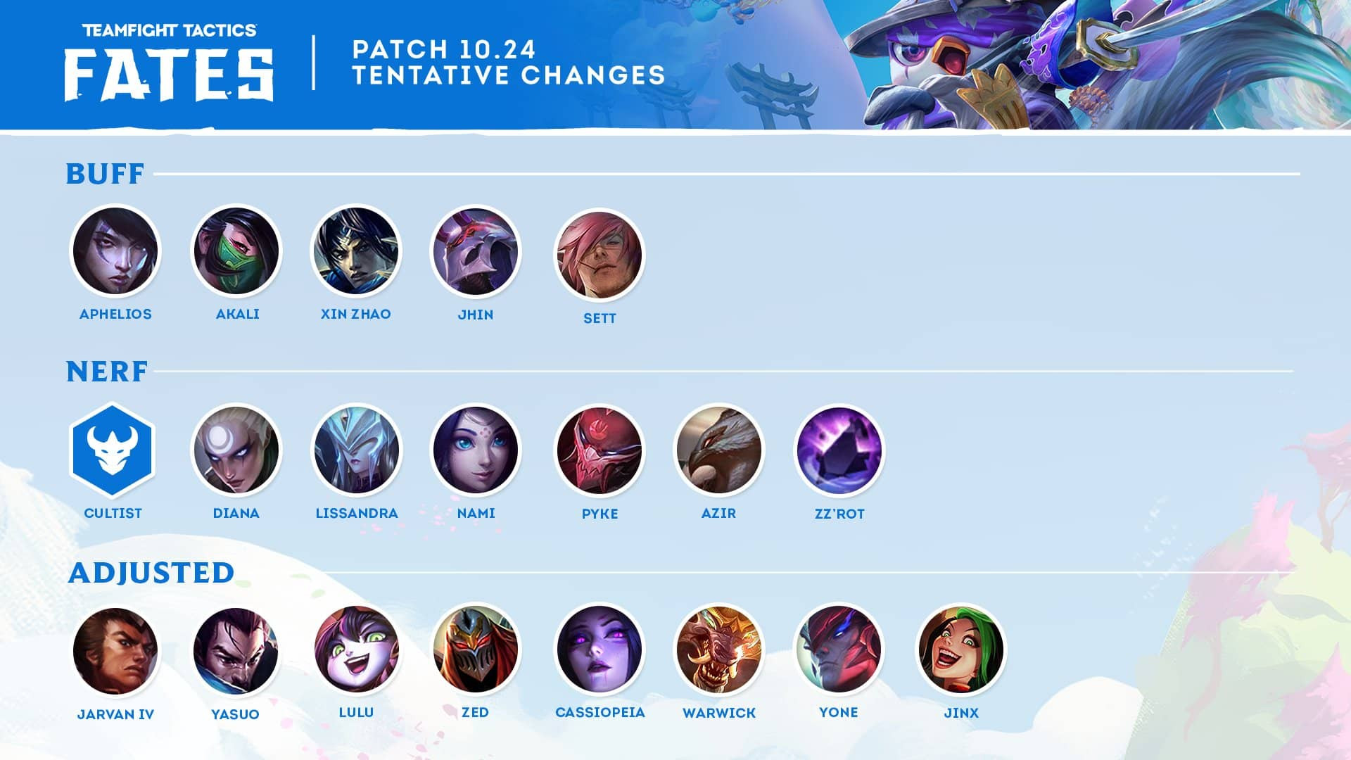 TFT Patch 10.24 Notes - zilliongamer
