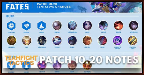 TFT Patch 10.20 Notes Champions, Items, Traits Buff and Nerf
