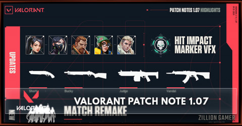 Valorant Patch Note 1.07 : Agent & Weapon Update