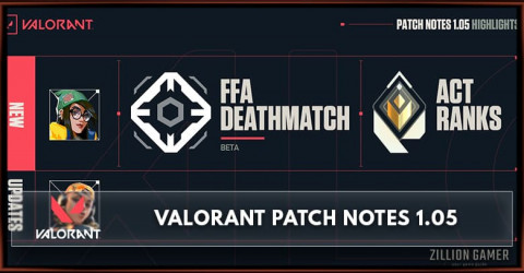 Valorant Patch Notes 1.05 Update : New agent, Act 2 Rank, & More